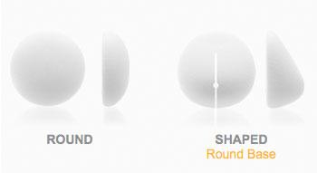 絨毛面果凍矽膠隆乳, 水滴型果凍矽膠隆乳